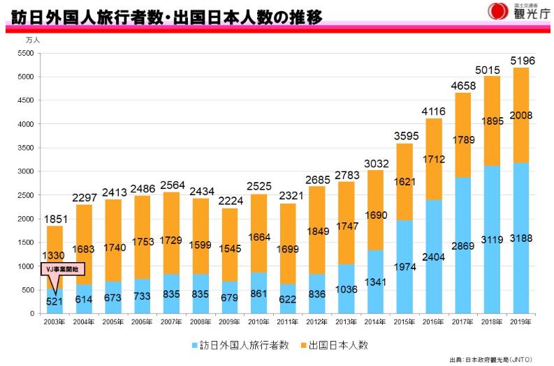 安倍请辞,对日本影响几何?(图8)