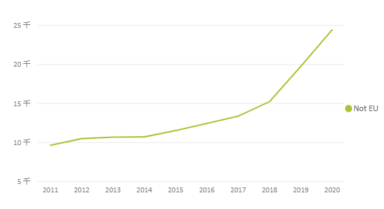 2020留英申请人数暴涨23%,23所英国大学包机复学,利好不言自明!(图4)