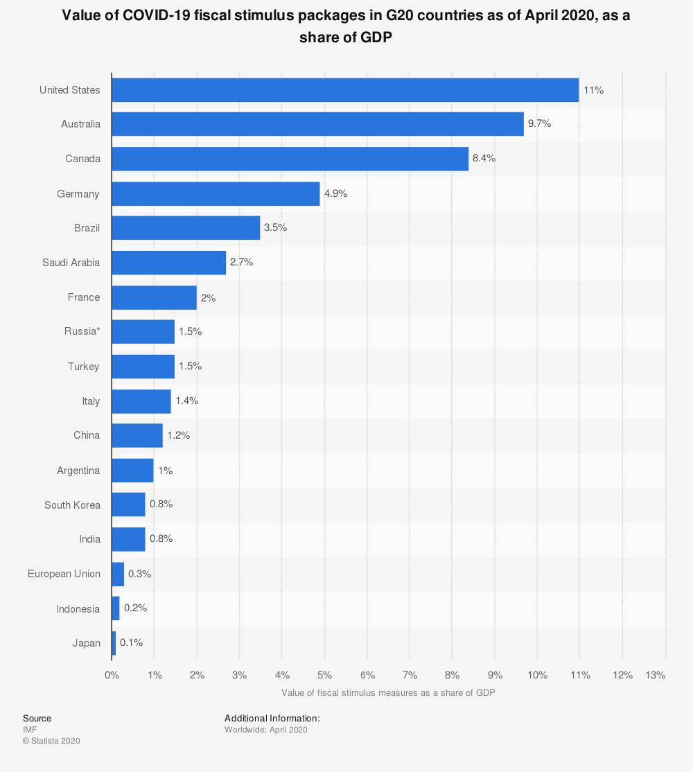 """权威   2020""""国家品牌""""榜公布:加拿大名列全球第三!(图19)"""