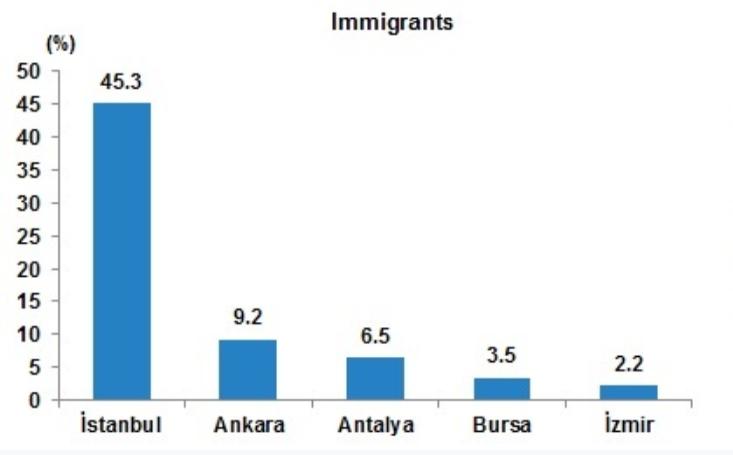 那些2020年投资土耳其房产的人,现在赚了还是赔了?(图5)